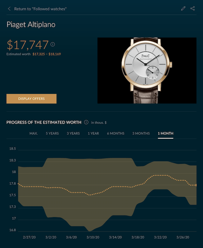 Piaget Antiplano price over one month (courtesy chrono24.com)