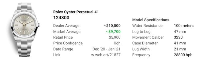 2020 Rolex Prices OP41 v2