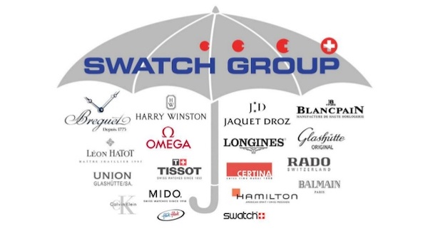 Swatch Group watch brands