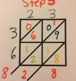 How to do Lattice Multiplication Step by Step - The Truthful Tutor [ 2799 x 2346 Pixel ]