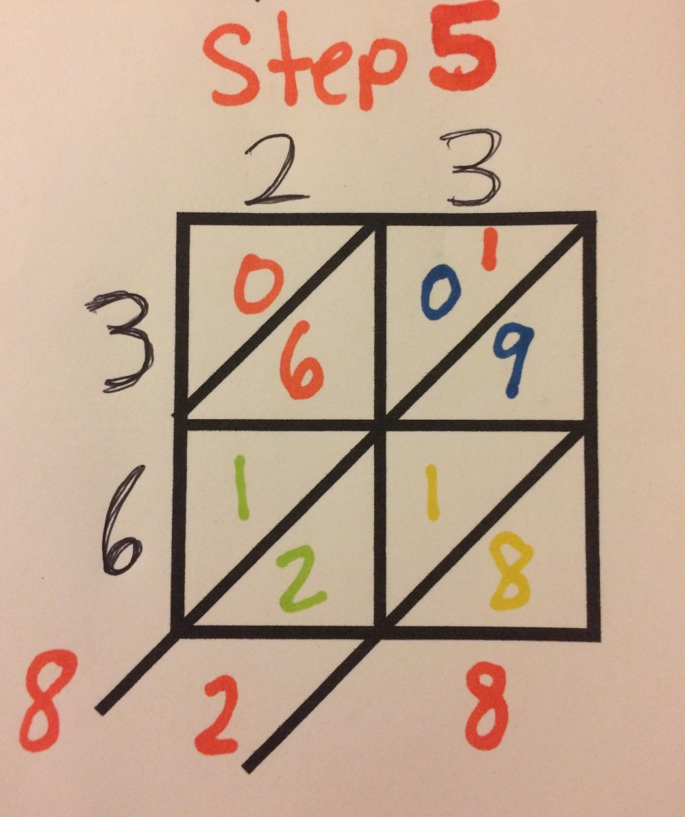 medium resolution of How to do Lattice Multiplication Step by Step - The Truthful Tutor