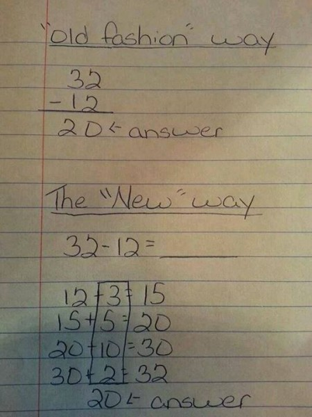 You Wont Believe The Method That Common Core Is Using To