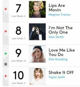 b2ap3_thumbnail_Billboard-charts.jpg
