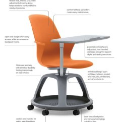 Steelcase Classroom Chairs Ikea Poang Chair Weight Limit A Glimpse Into The Future Of Classroom: How Node Will Change Way We Teach ...