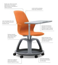 A glimpse into the future of the classroom: how the ...