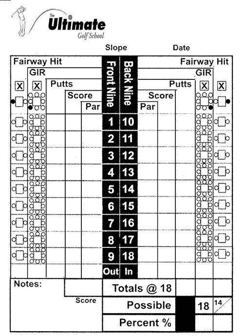 The Ultimate Golf School, Charlotte, NC Golf Instruction