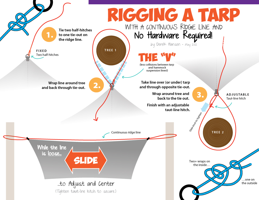 rigging a tarp for a hammock   no hardware knots vs  hardware   the ultimate hang  rh   theultimatehang