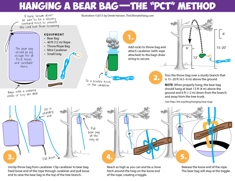 Hanging A Bear Bag - PCT Method