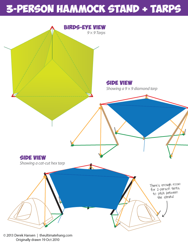 3-person-hammock-stand-tarp