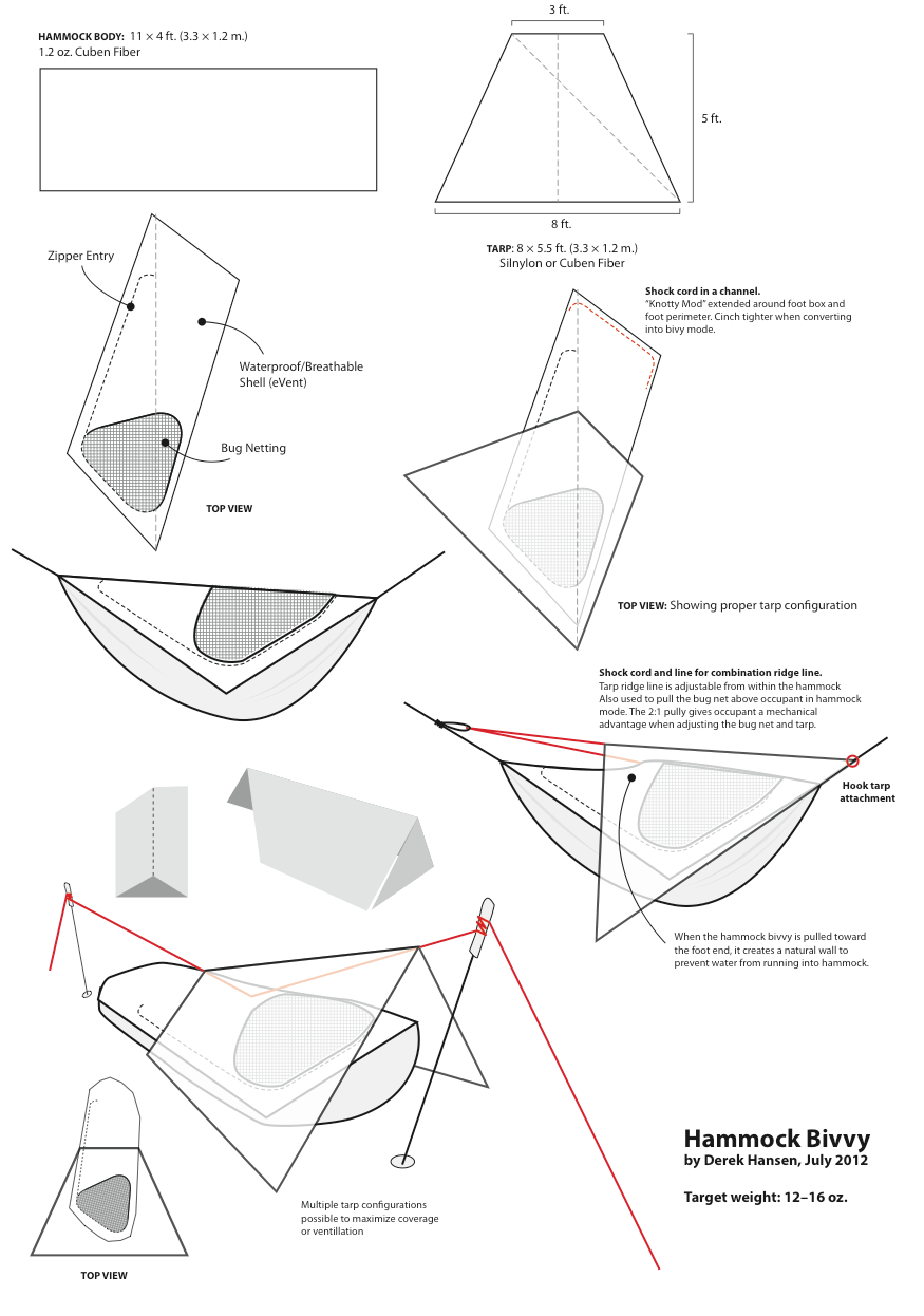 hammock-bivvy-design