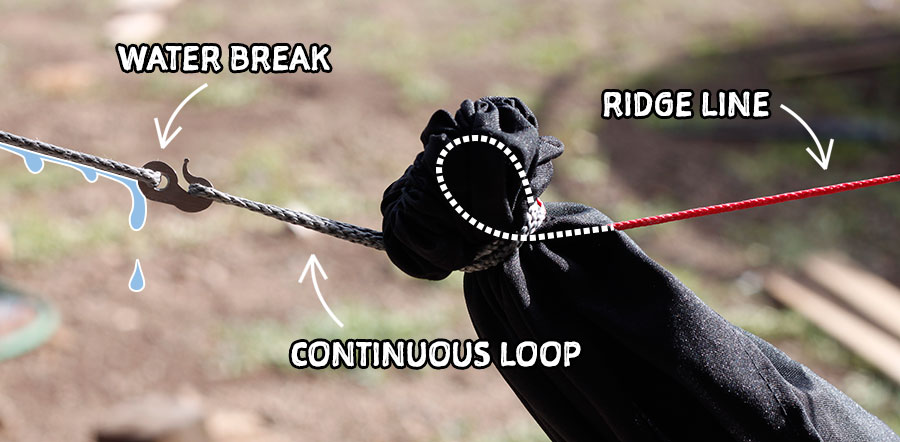 Simple Hammock Suspension Options using a Continuous Loop ...