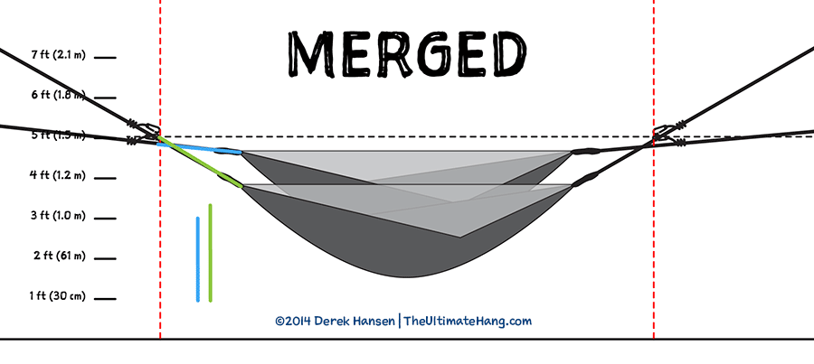 hanging-hennessy-no-sag-merged3