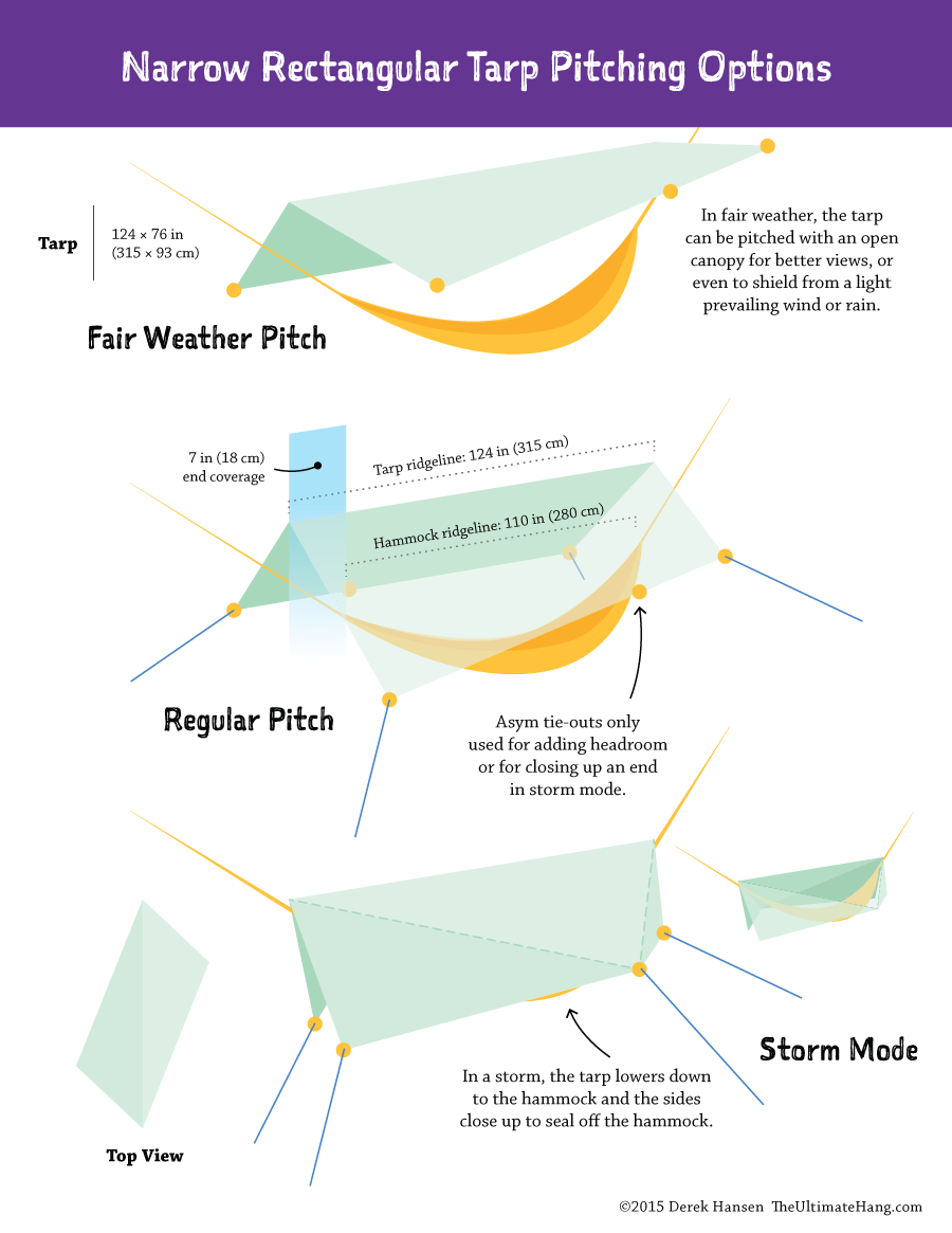 Pitching options for a rectangular hammock tarp.