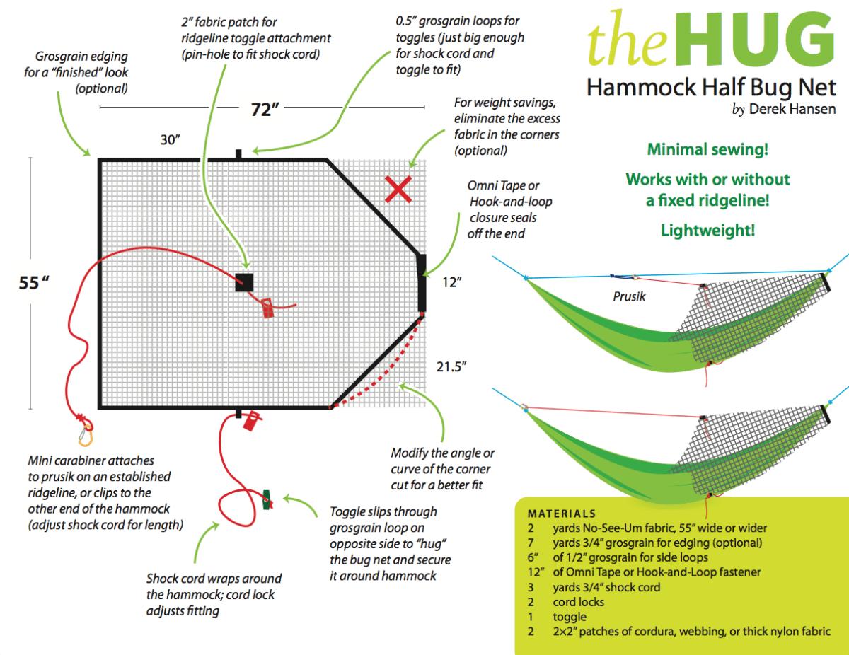 2010-HUG-bug-net