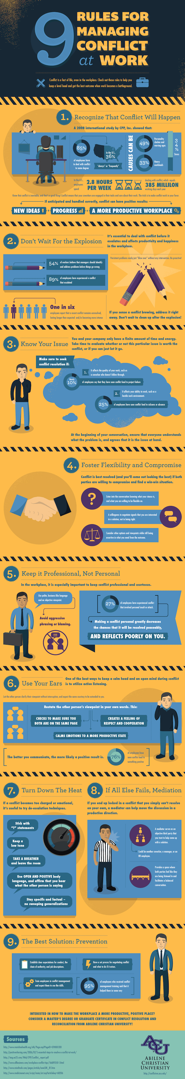 https://i0.wp.com/theundercoverrecruiter.com/wp-content/uploads/2013/08/infographic-managing-conflict-at-work.png