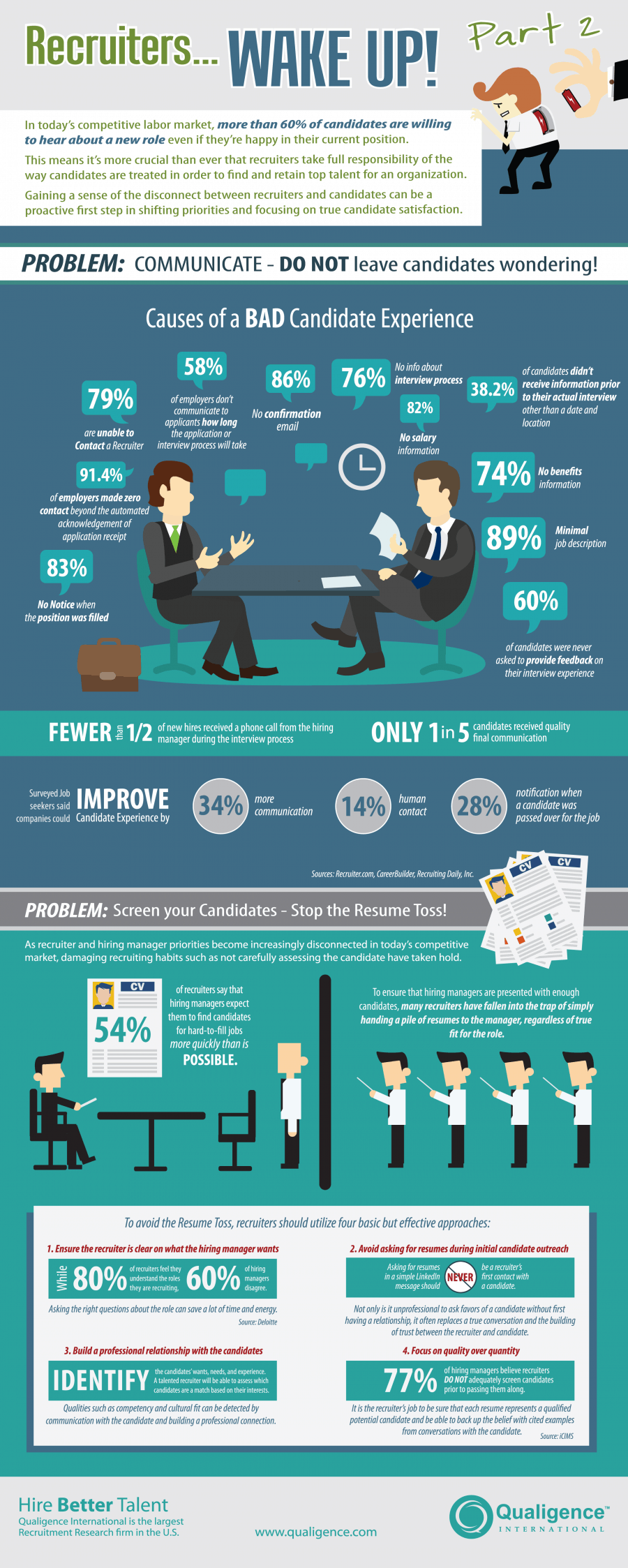 How Can Recruiters Improve the Candidate Experience