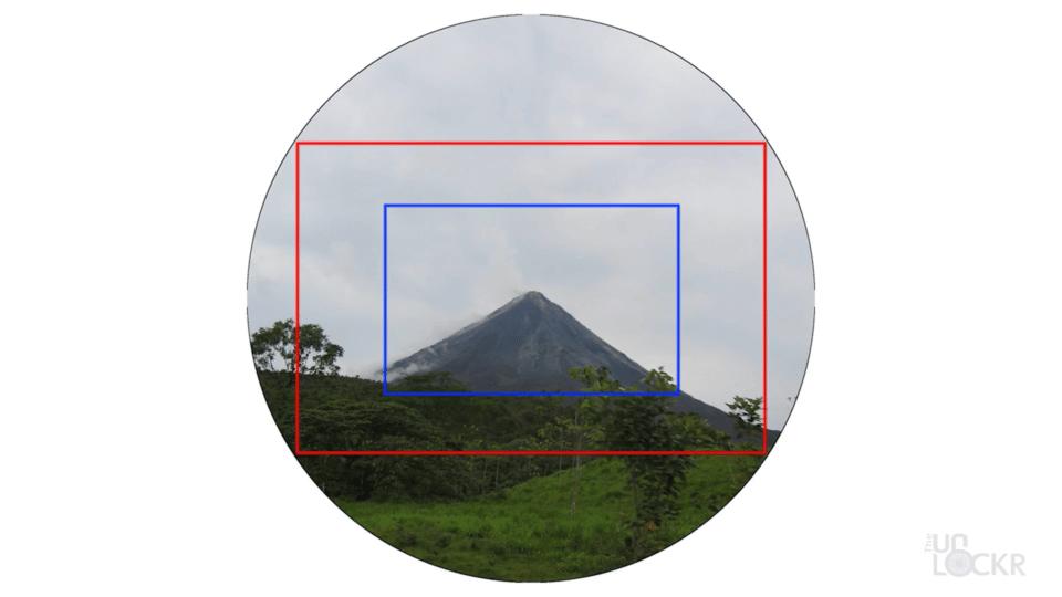 Sensor Size Explanation