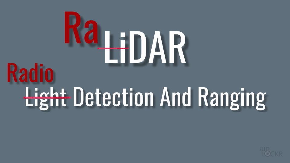 LIDAR Meaning