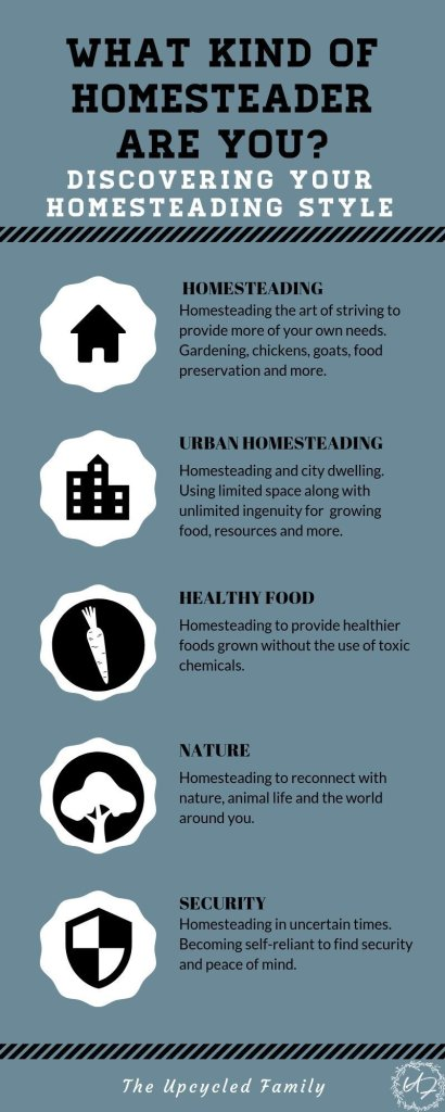 Dreaming of the homesteading life? Not sure where to begin or even what kind of homesteader you are? Discover what kind of homesteader you are and the path to YOUR unique homestead dreams. #homesteading #homestead #modernhomesteading #homesteadingforbeginners #selfsufficient #homesteadskills #urbanhomesteading