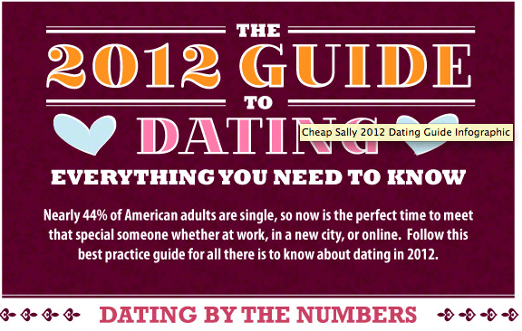 Dating Infograph 2012