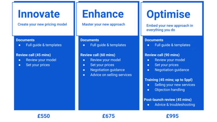 Value Advantage Model for recruiters - services