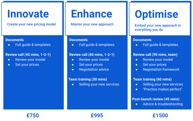 Pricing services for SME recruiters from The Value Advantage