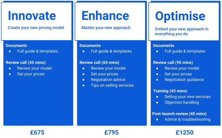 Pricing services for micro and startup recruitment agencies from The Value Advantage