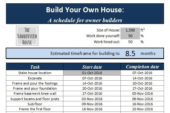 new house construction budget