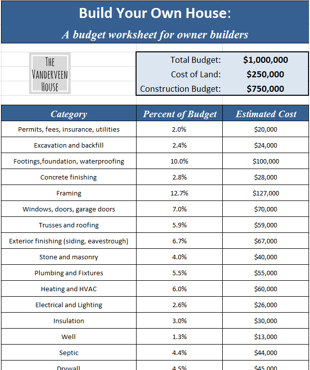 home budget worksheet print screen