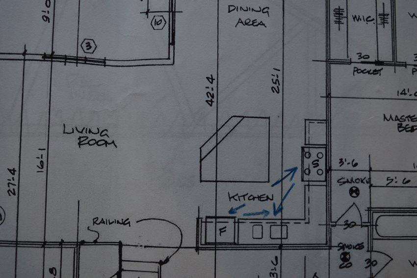 Kitchen layout work triangle for functional kitchen design
