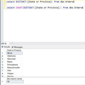 SQL Unique