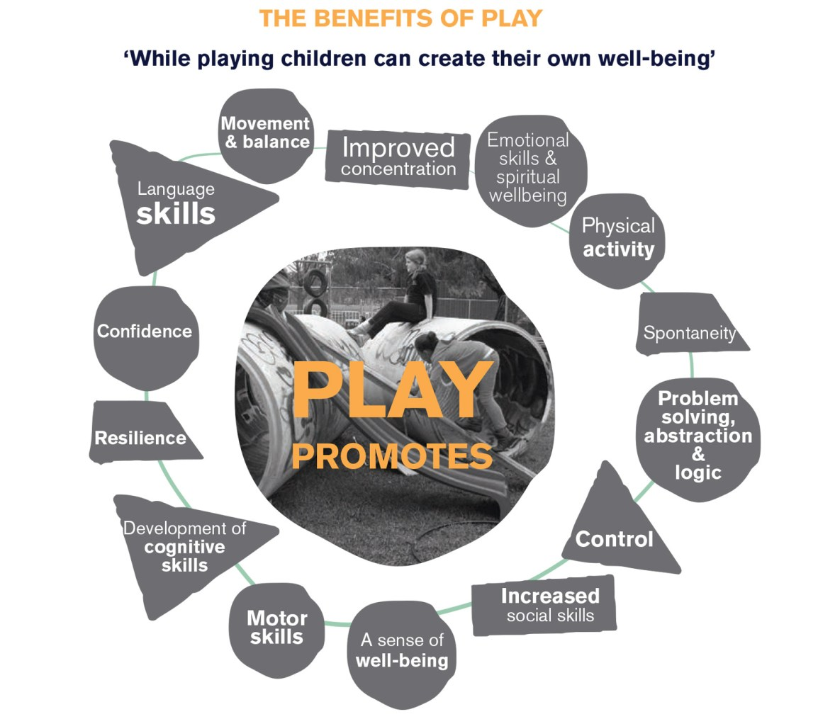 benefits-of-play