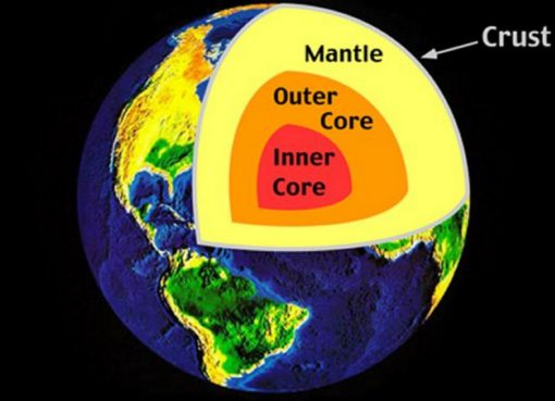 Top 10 Most Common and Abundant Elements in the Earth's Crust