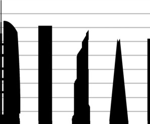 The Top 10 Tallest Buildings in Europe and Where to Find Them
