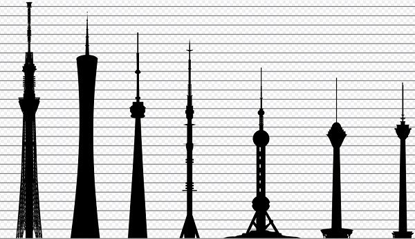 The Top 10 Tallest Towers in the World and Where to Find Them