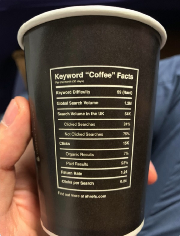 2. Cups and Mugs
