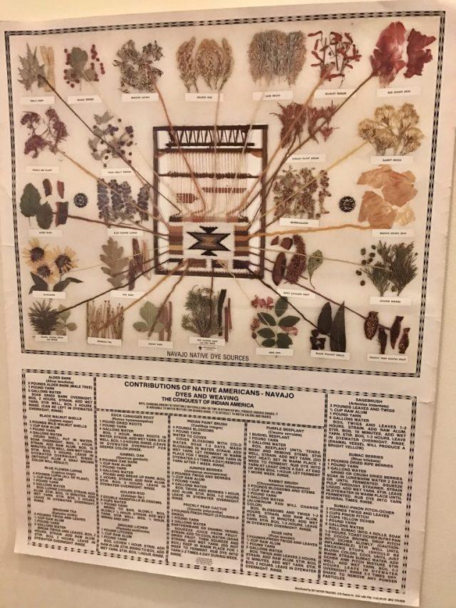 Navajo Dyes Chart