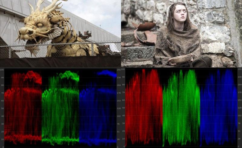 Game of Thrones comparison color