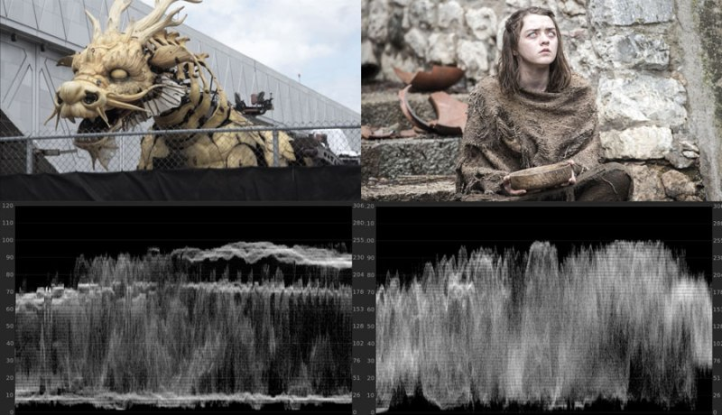 Game of thrones comparison contrast