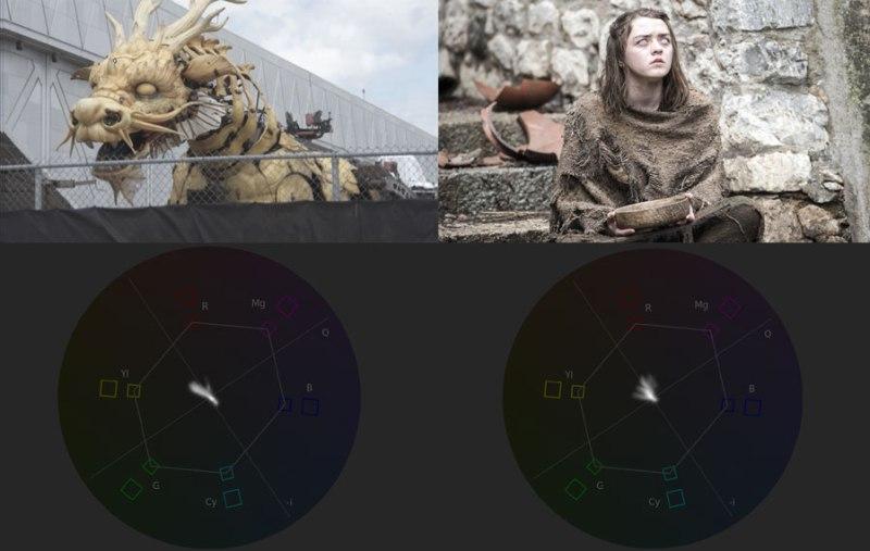Game of Thrones Comparison Saturation