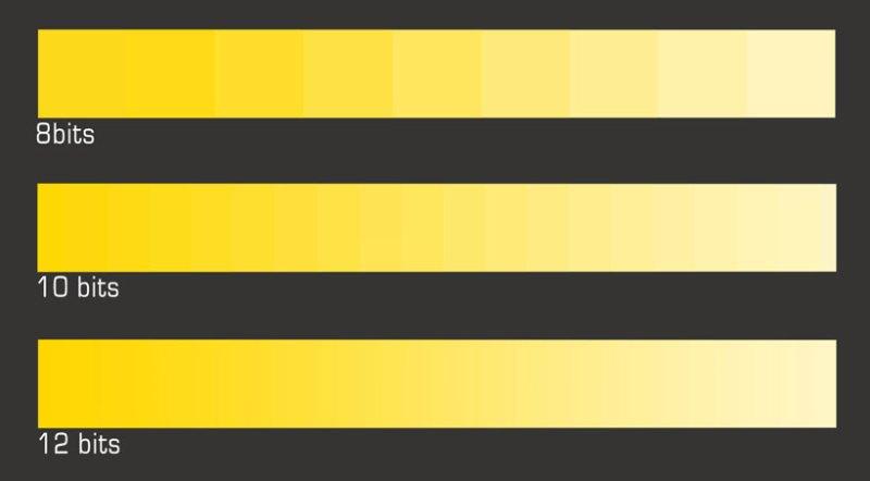 8bits vs 10bits colors