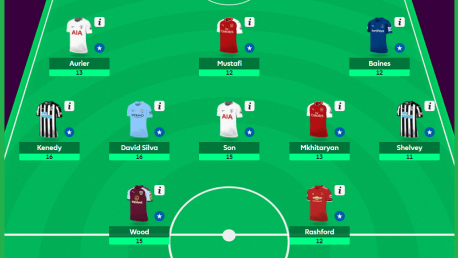 "MyFPL, GW31: Wasting Your ""Free Hit""? Read This!"