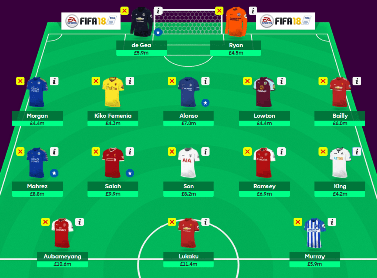 MyFPL GW32 Wildcard Teamv2 - MyFPL, GW32: Use Your Wildcard Correctly