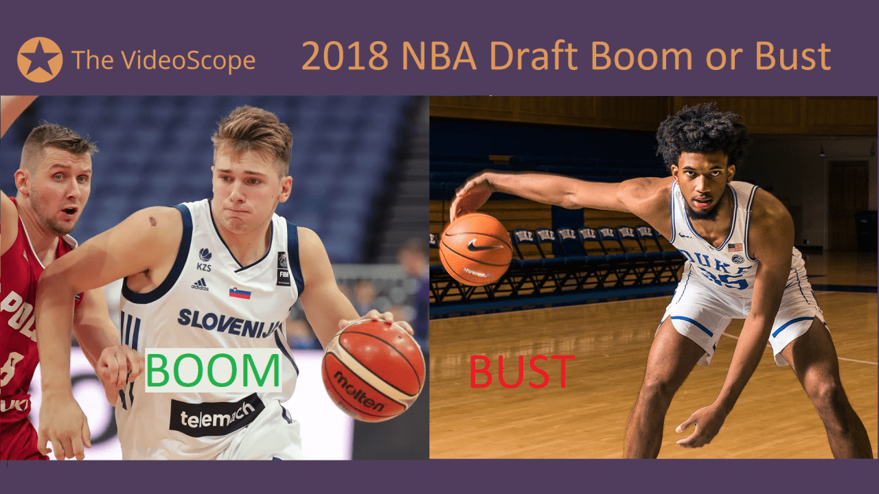 NBA 2018 Draft: Boom or Bust Predictions