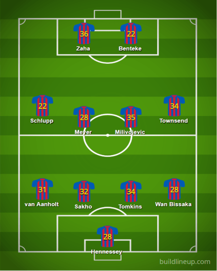Crystal Palace 18 19 Lineupv3 - The 2018/19 Fantasy Premier League Guide