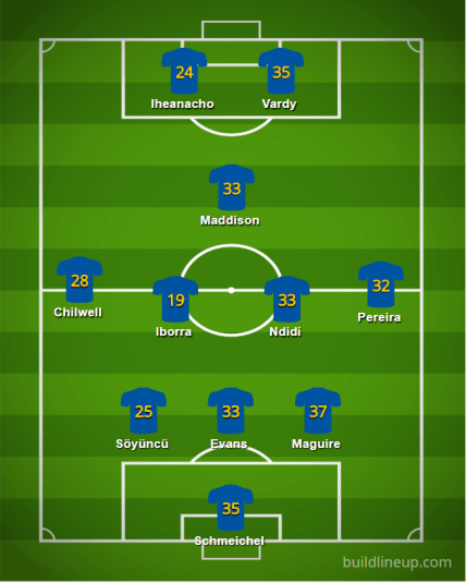 Leicester 18 19 Lineup3 5 2v1 - The 2018/19 Fantasy Premier League Guide