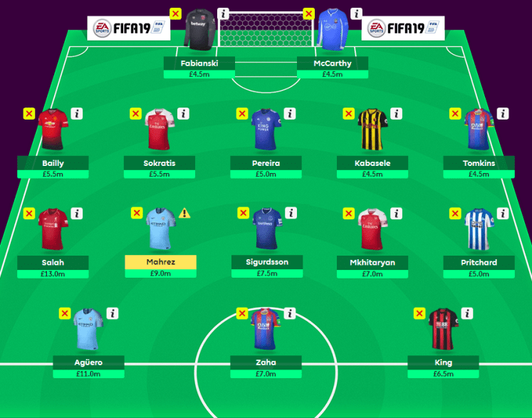 29ec3d6c6ab The 2018 19 Fantasy Premier League Guide - The VideoScope