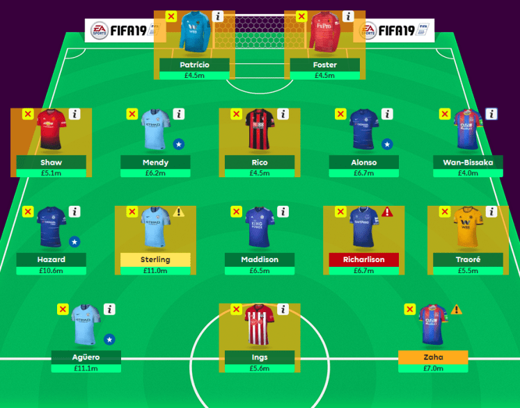Potential Wildcard GW5 - MyFPL, GW5: So You Think You Can Wildcard?