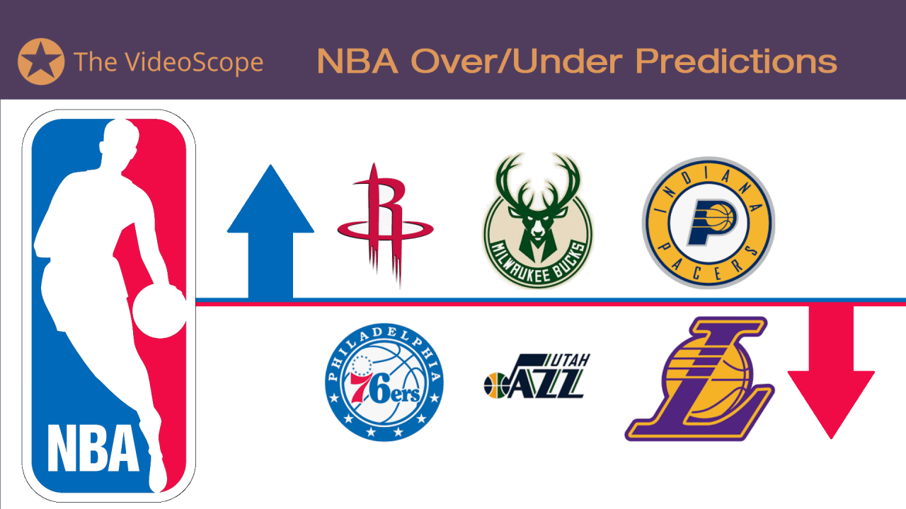 NBA 2018-19 Over/Under Win Total and Standings Predictions