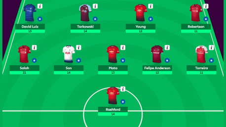 MyFPL, GW17: Let's Get Back to Business